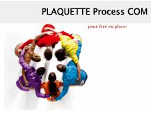 Plaquette commerciale ProcessCOM